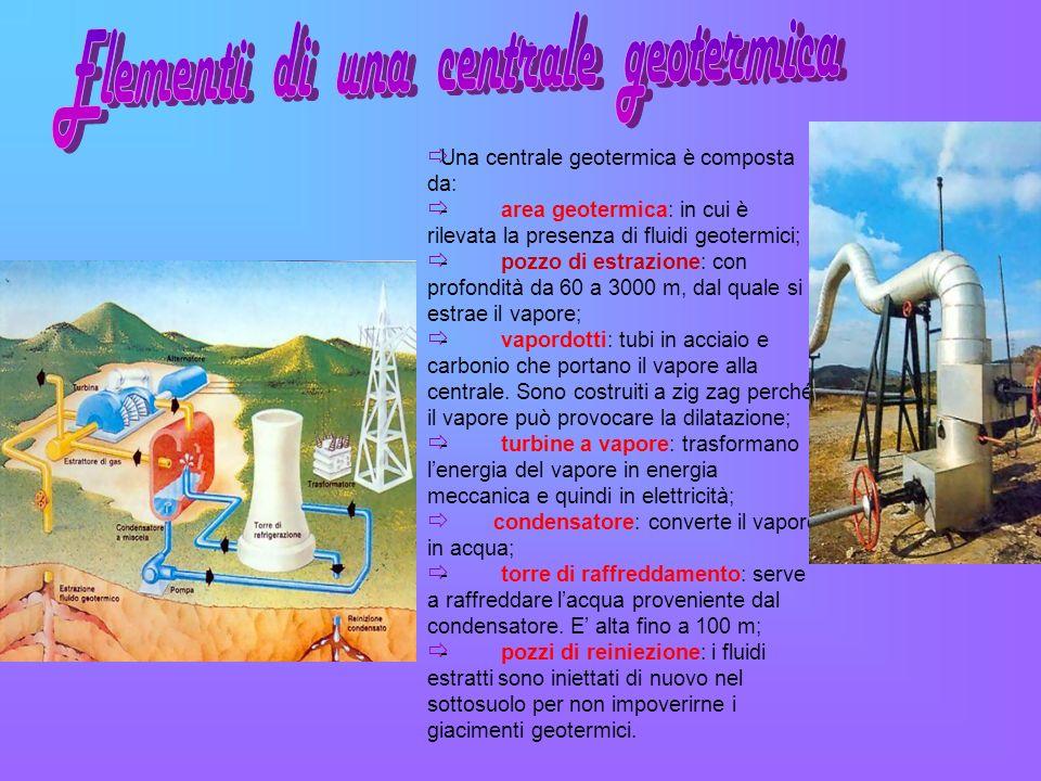Elementi di una centrale geotermica