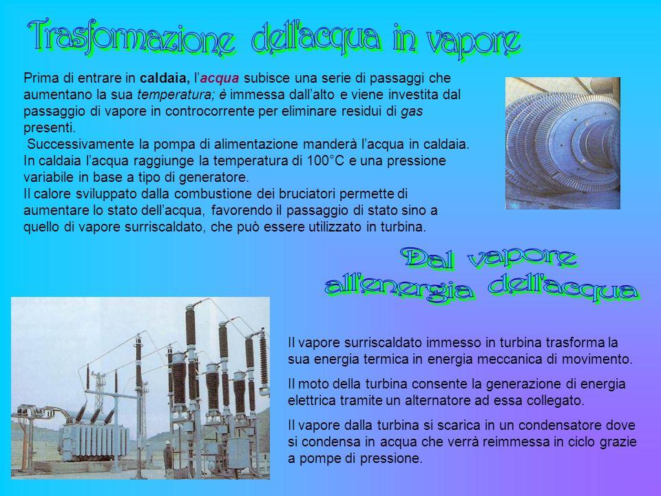 Trasformazione dell acqua in vapore