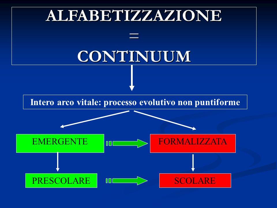 Intero arco vitale: processo evolutivo non puntiforme