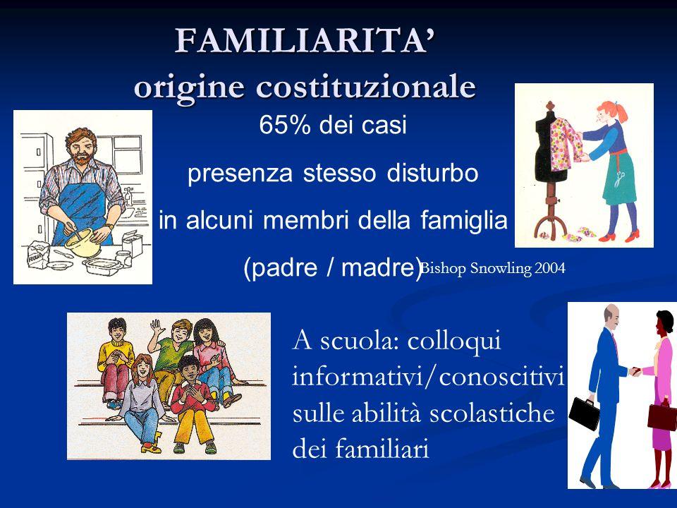 FAMILIARITA' origine costituzionale