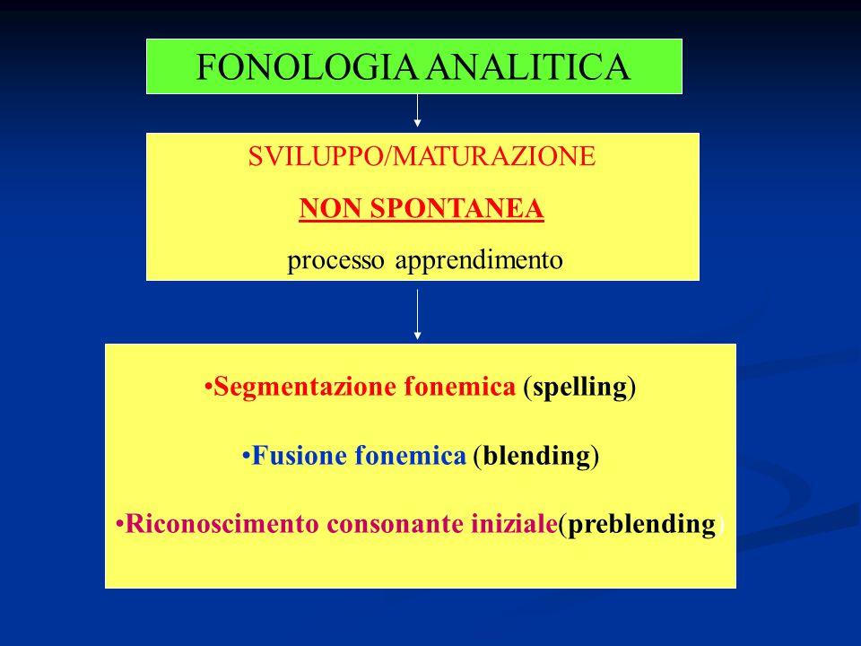 FONOLOGIA ANALITICA SVILUPPO/MATURAZIONE NON SPONTANEA