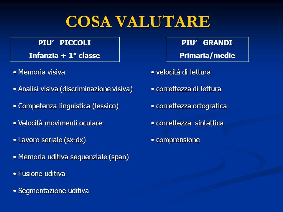 COSA VALUTARE PIU' PICCOLI Infanzia + 1° classe PIU' GRANDI