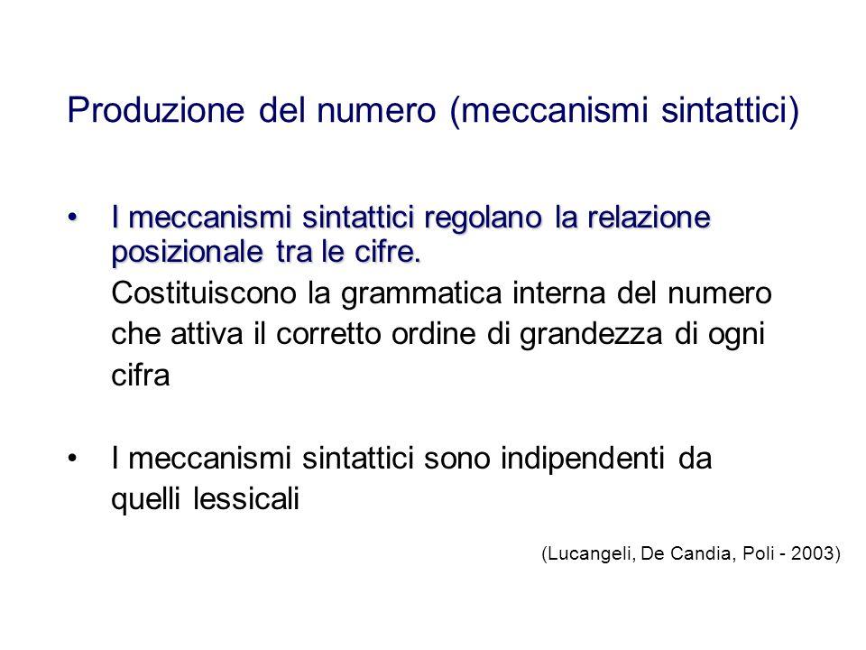 Produzione del numero (meccanismi sintattici)