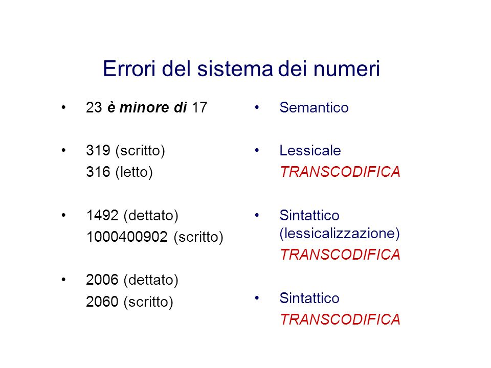Errori del sistema dei numeri
