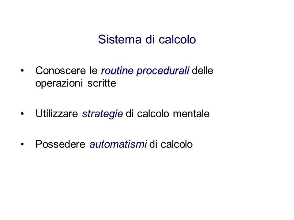 Sistema di calcolo Conoscere le routine procedurali delle operazioni scritte. Utilizzare strategie di calcolo mentale.