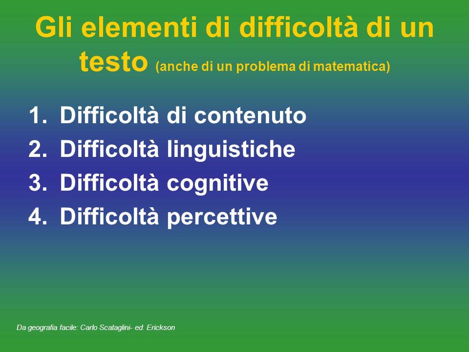 Gli elementi di difficoltà di un testo (anche di un problema di matematica)