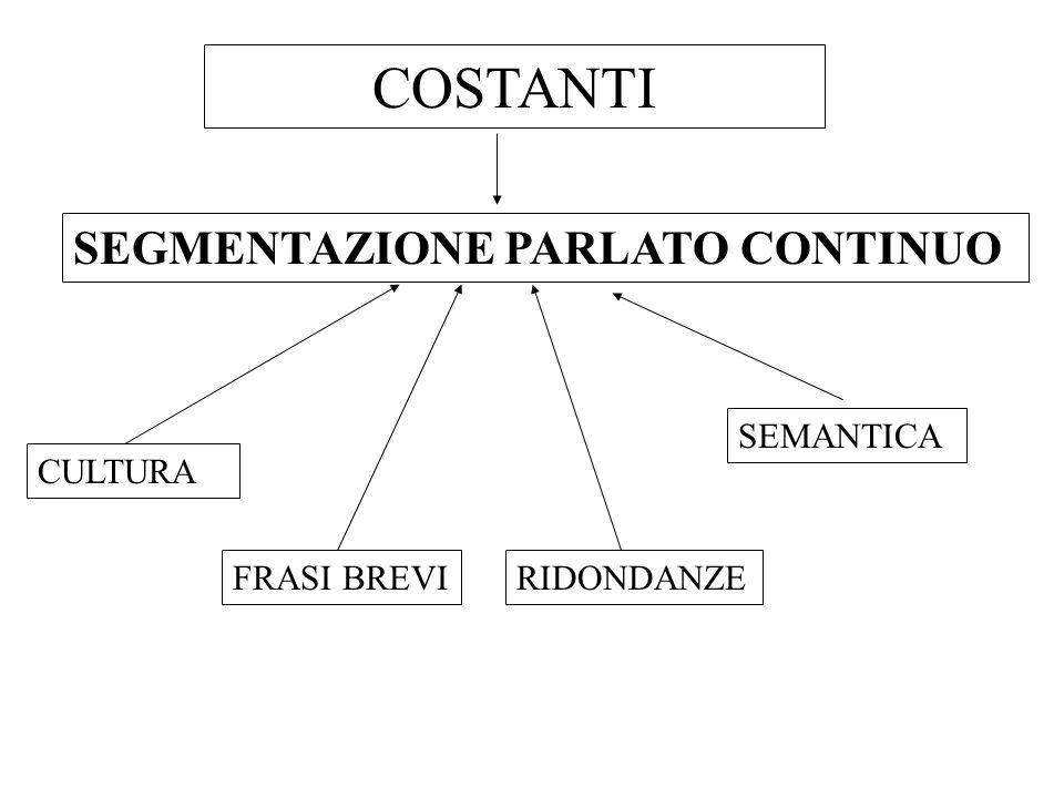 COSTANTI SEGMENTAZIONE PARLATO CONTINUO SEMANTICA CULTURA FRASI BREVI