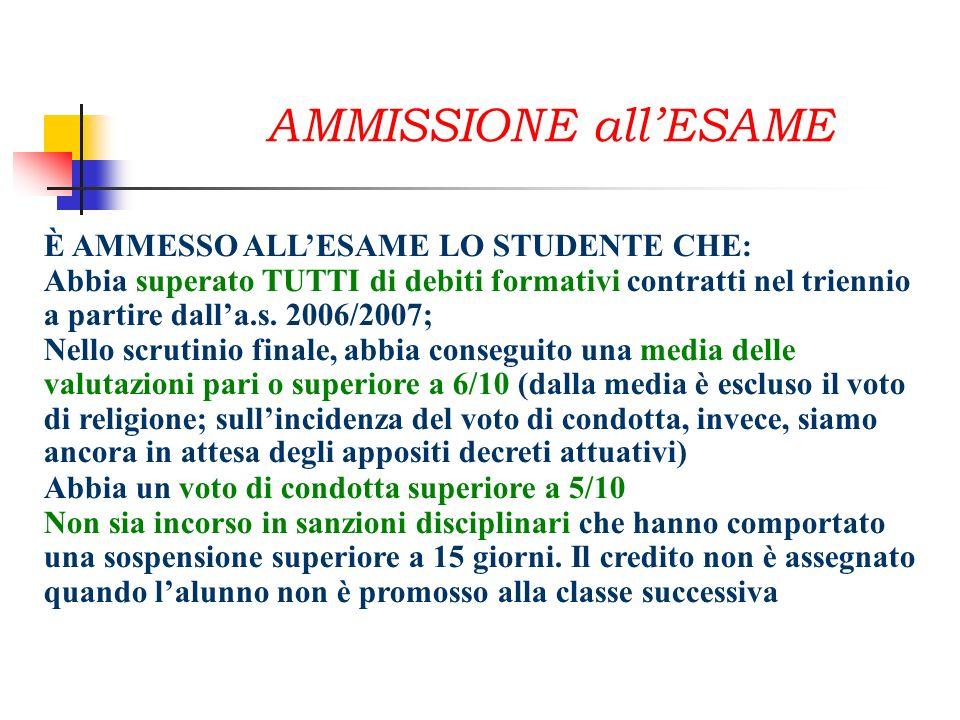 AMMISSIONE all'ESAME È AMMESSO ALL'ESAME LO STUDENTE CHE: