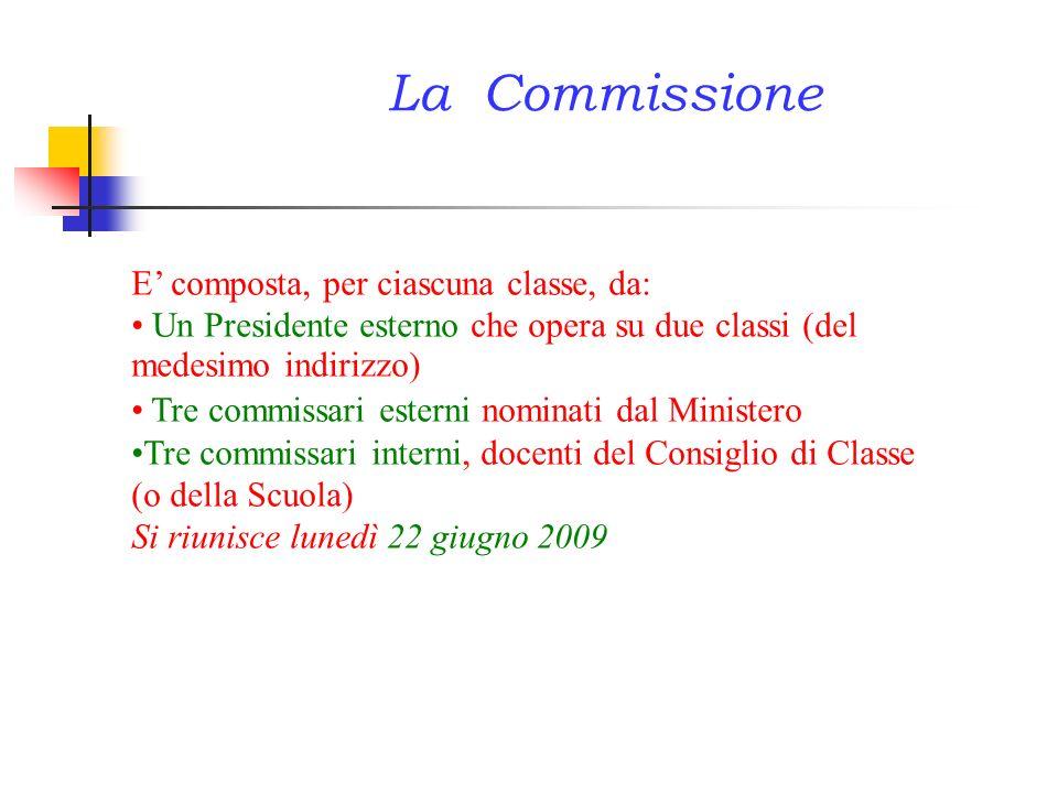 La Commissione E' composta, per ciascuna classe, da: