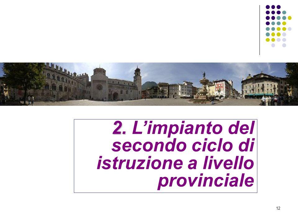 2. L'impianto del secondo ciclo di istruzione a livello provinciale