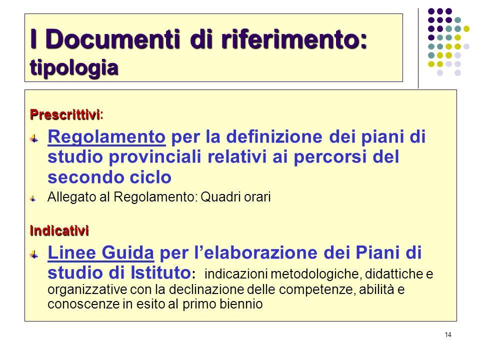 I Documenti di riferimento: tipologia