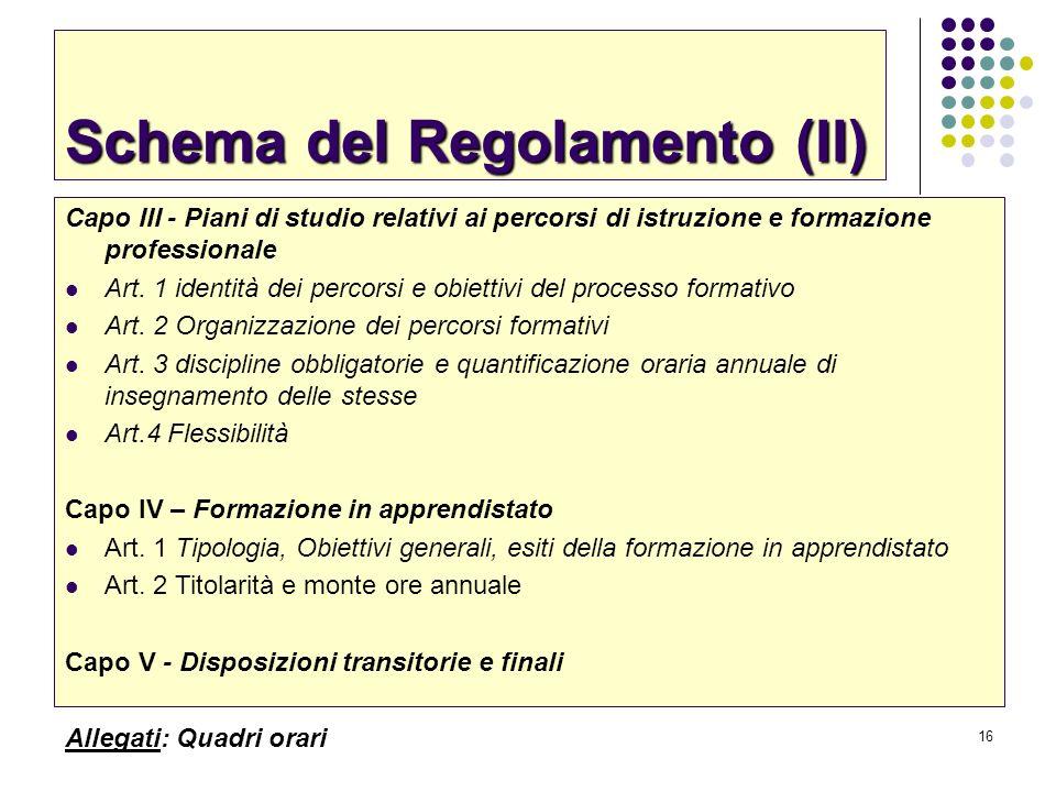 Schema del Regolamento (II)