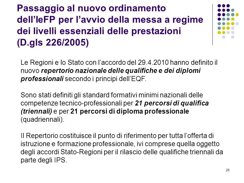 Passaggio al nuovo ordinamento dell'IeFP per l'avvio della messa a regime dei livelli essenziali delle prestazioni (D.gls 226/2005)