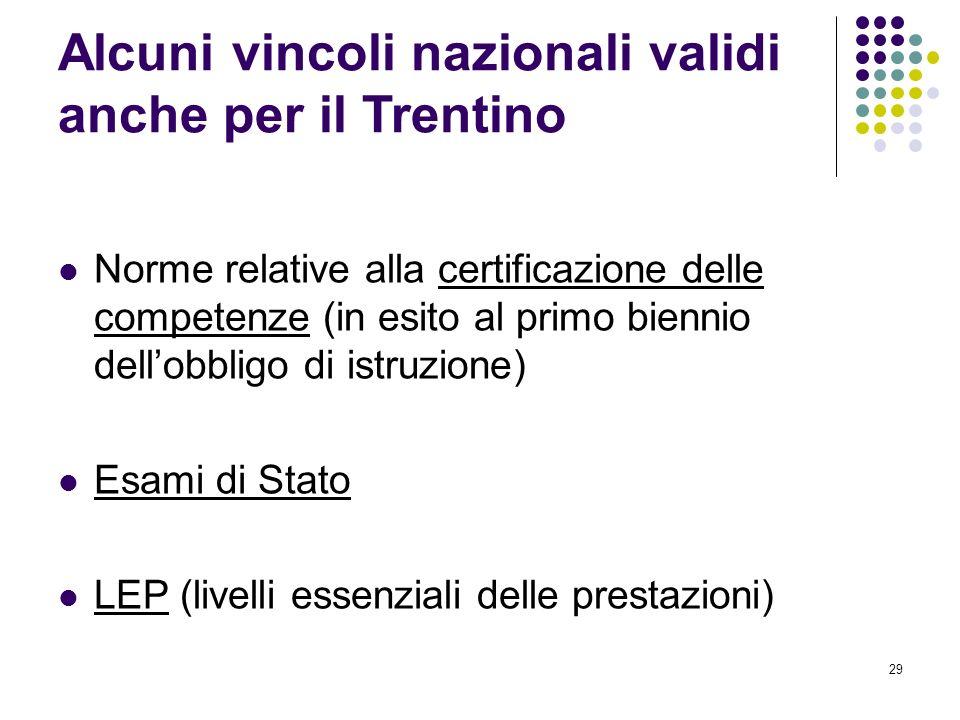 Alcuni vincoli nazionali validi anche per il Trentino