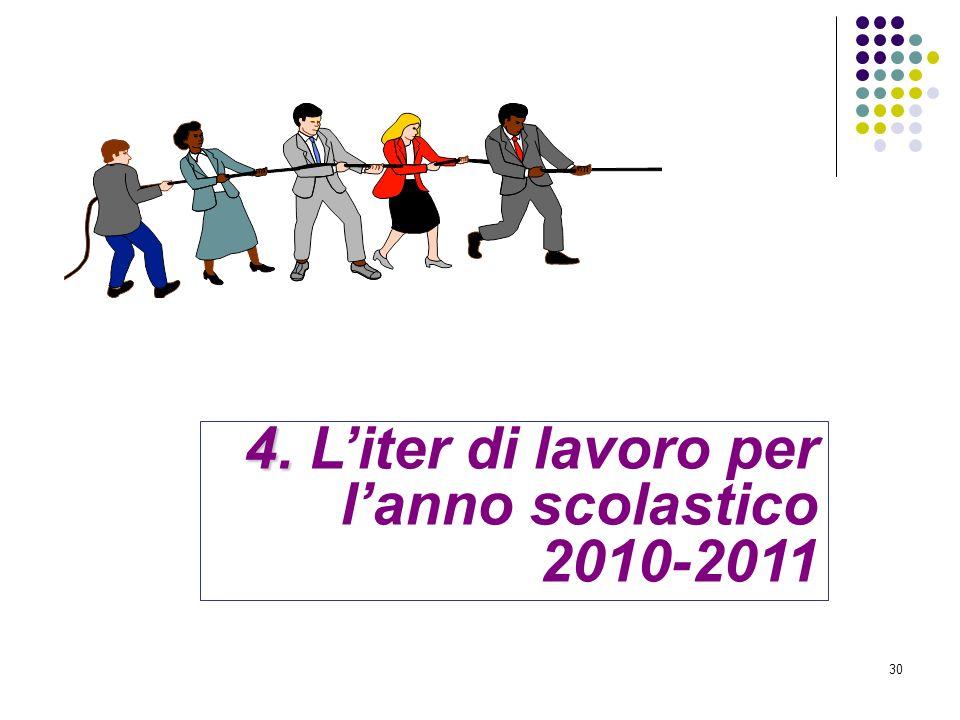 4. L'iter di lavoro per l'anno scolastico 2010-2011