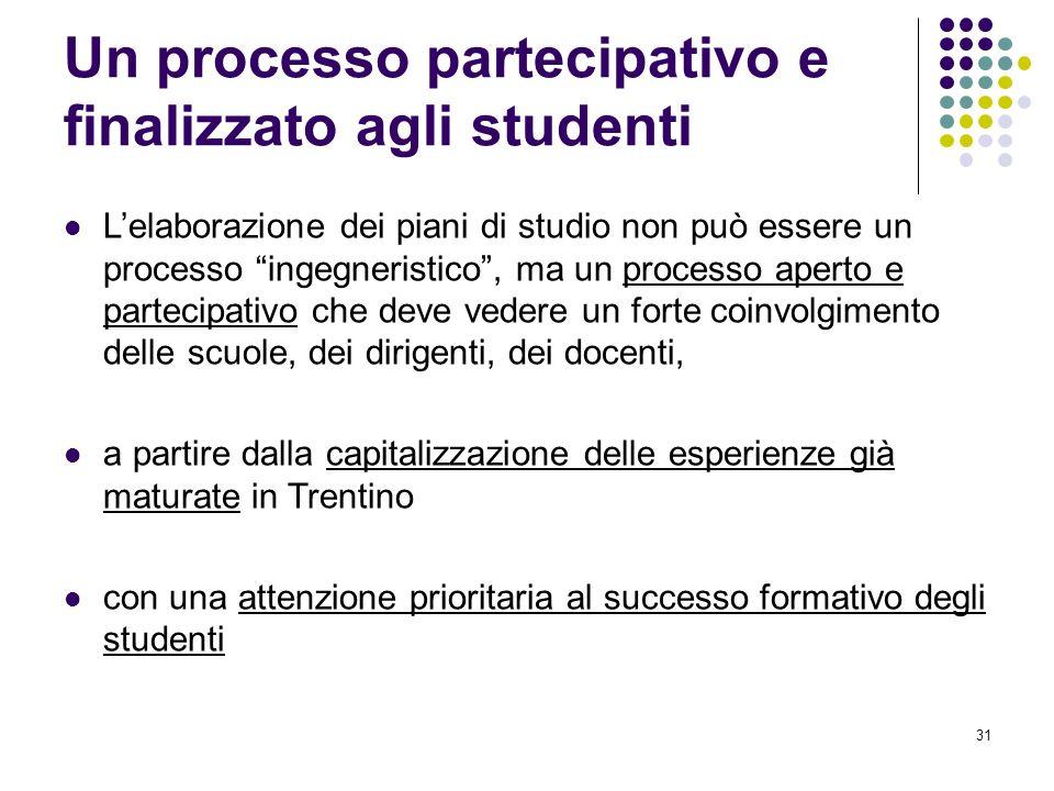 Un processo partecipativo e finalizzato agli studenti