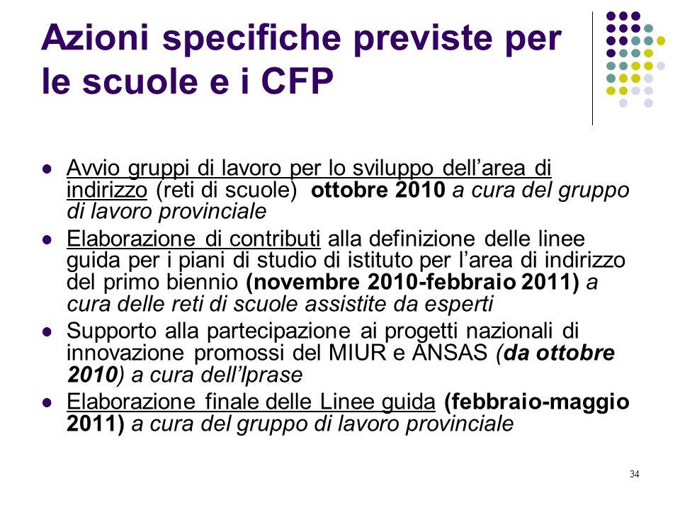 Azioni specifiche previste per le scuole e i CFP