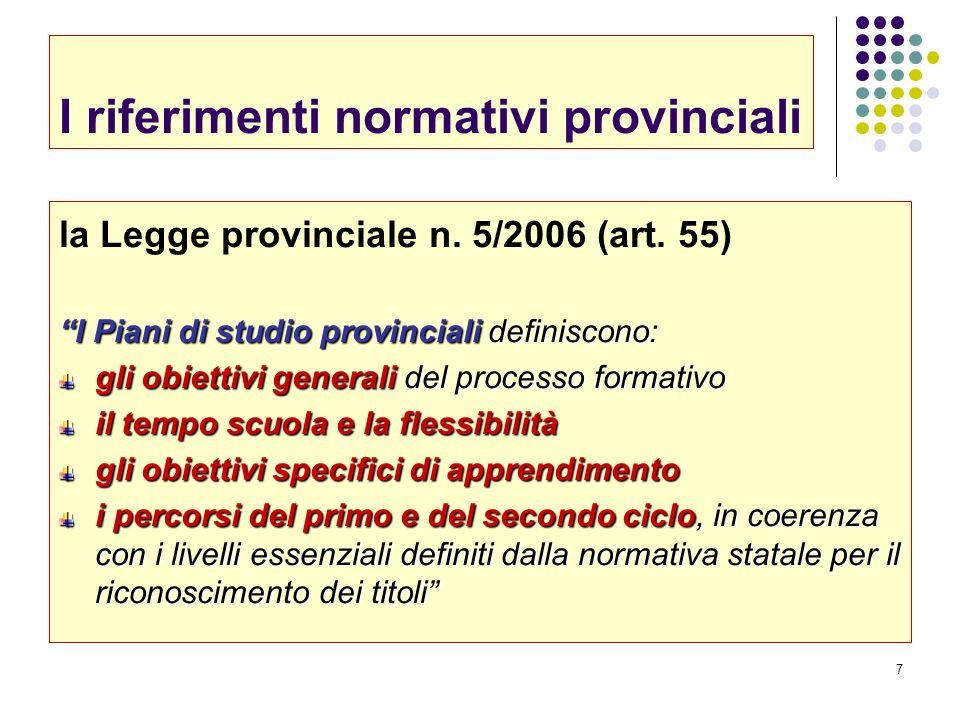 I riferimenti normativi provinciali