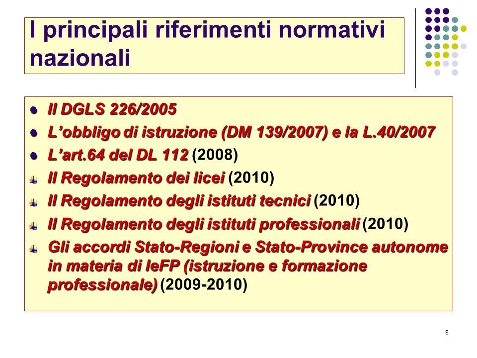 I principali riferimenti normativi nazionali
