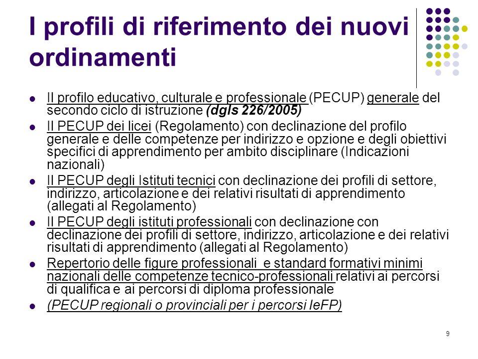 I profili di riferimento dei nuovi ordinamenti