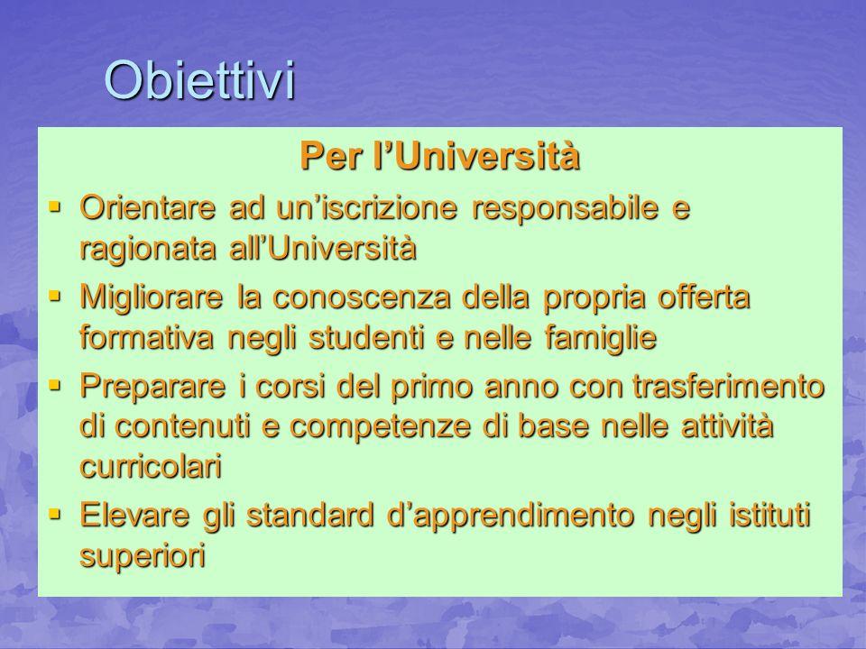 Obiettivi Per l'Università