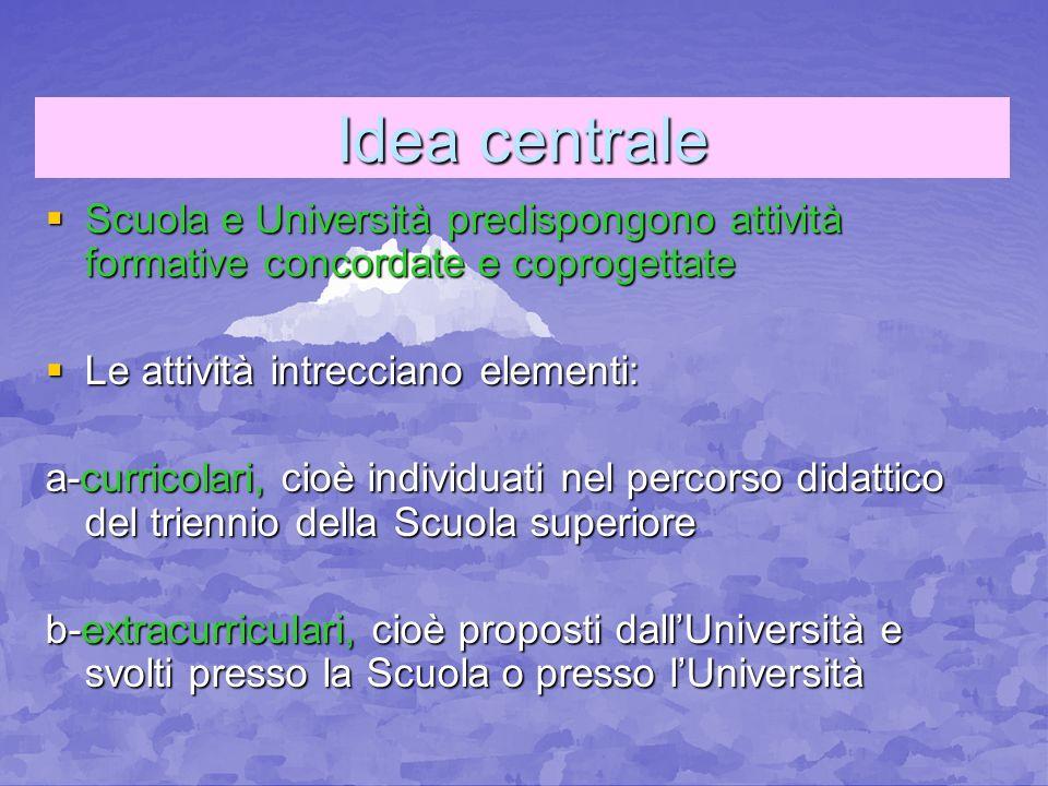 Idea centraleScuola e Università predispongono attività formative concordate e coprogettate. Le attività intrecciano elementi: