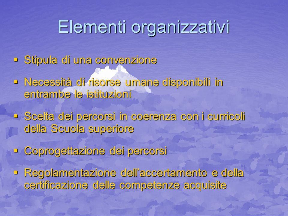 Elementi organizzativi