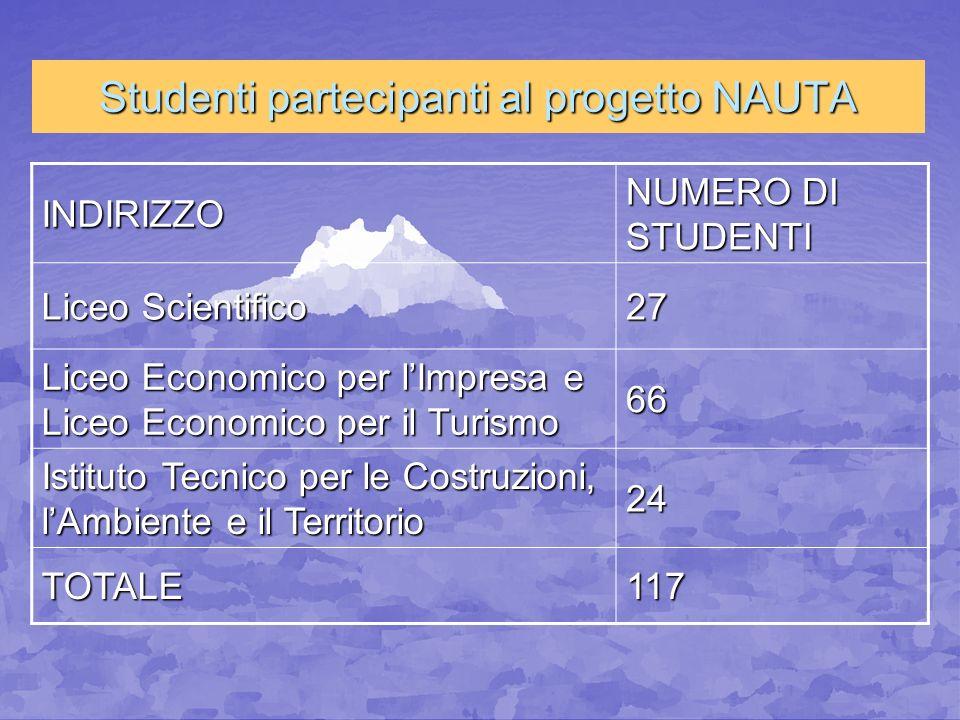 Studenti partecipanti al progetto NAUTA