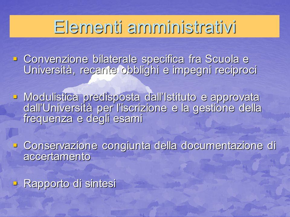 Elementi amministrativi