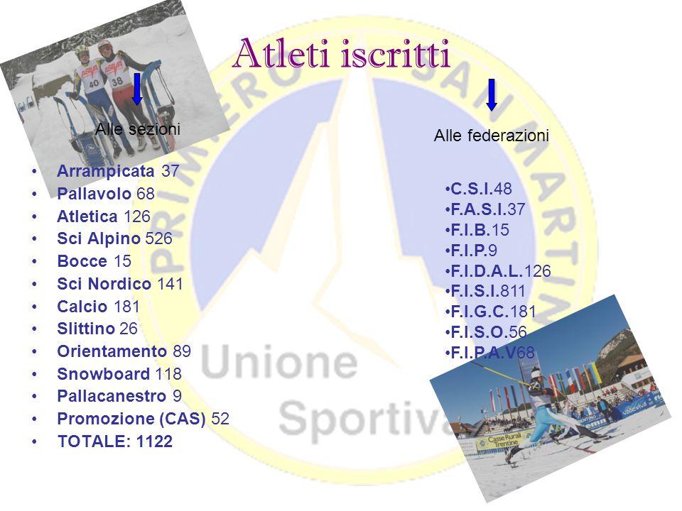 Atleti iscritti Alle sezioni Alle federazioni Arrampicata 37