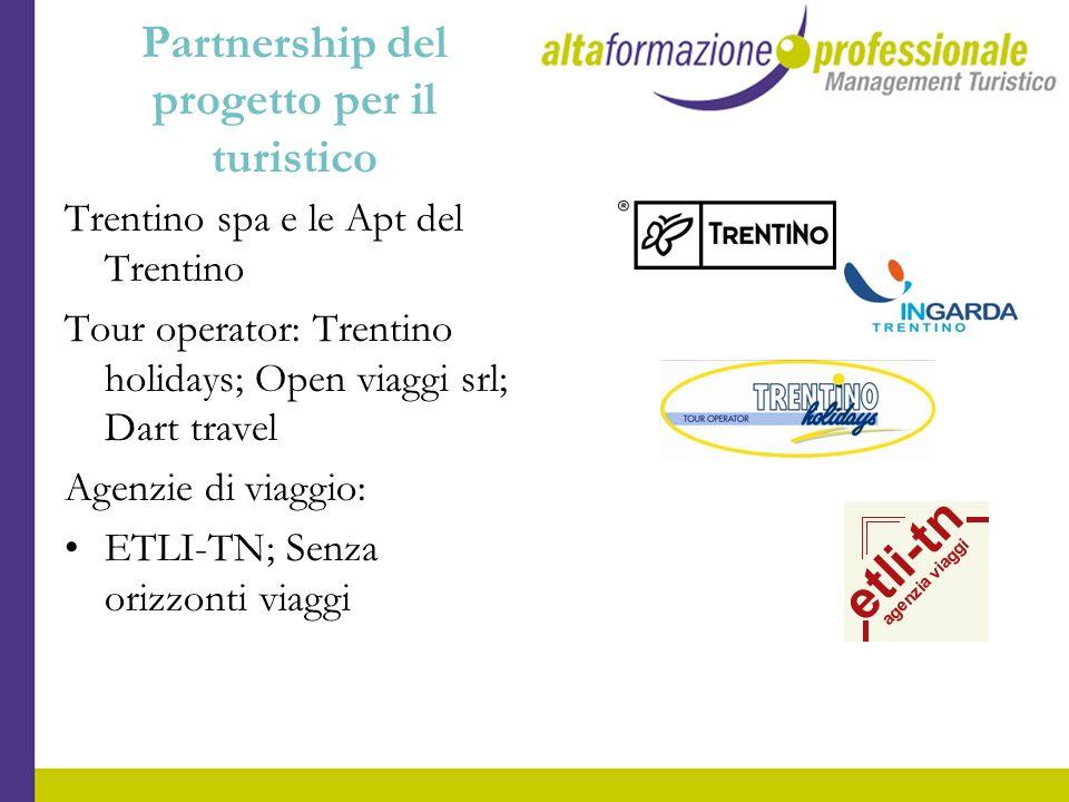 Partnership del progetto per il turistico