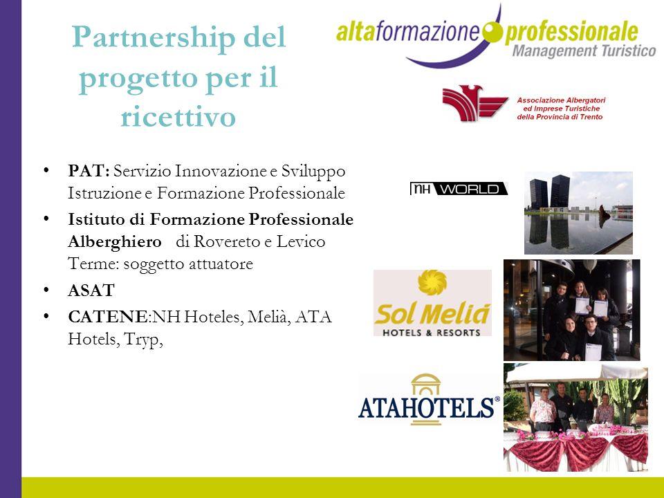 Partnership del progetto per il ricettivo