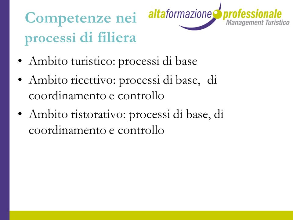 Competenze nei processi di filiera