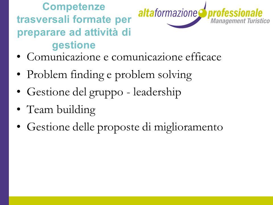 Competenze trasversali formate per preparare ad attività di gestione