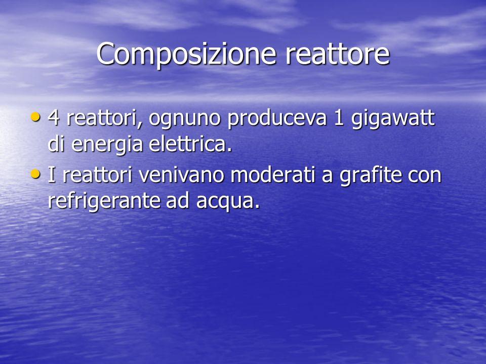 Composizione reattore