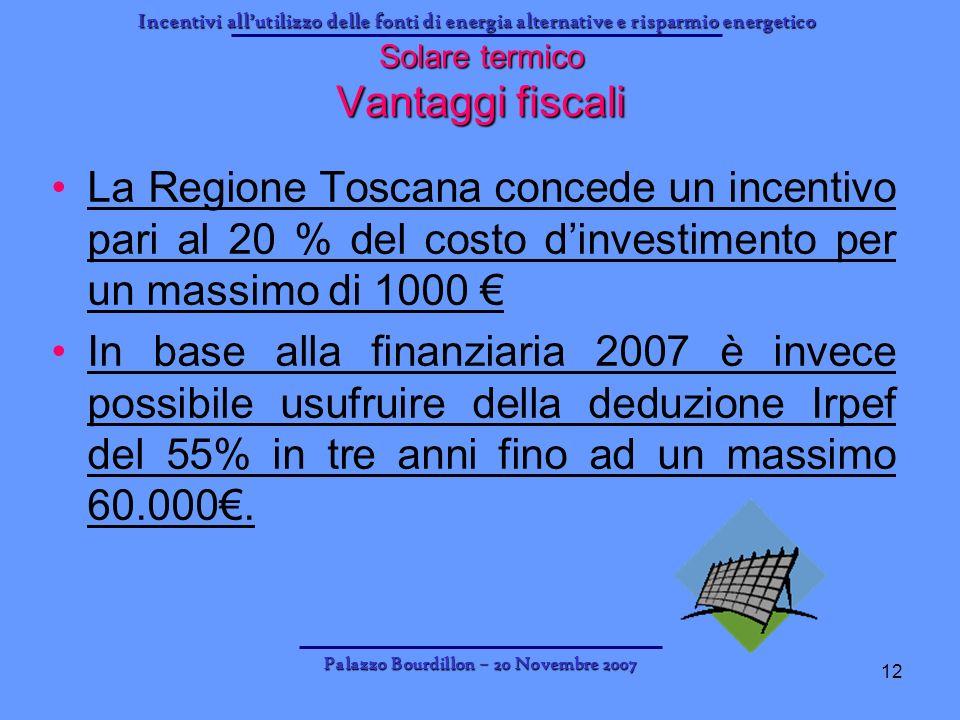 Solare termico Vantaggi fiscali