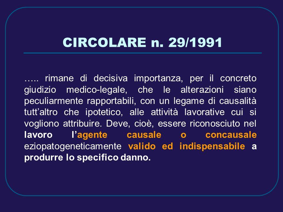 CIRCOLARE n. 29/1991