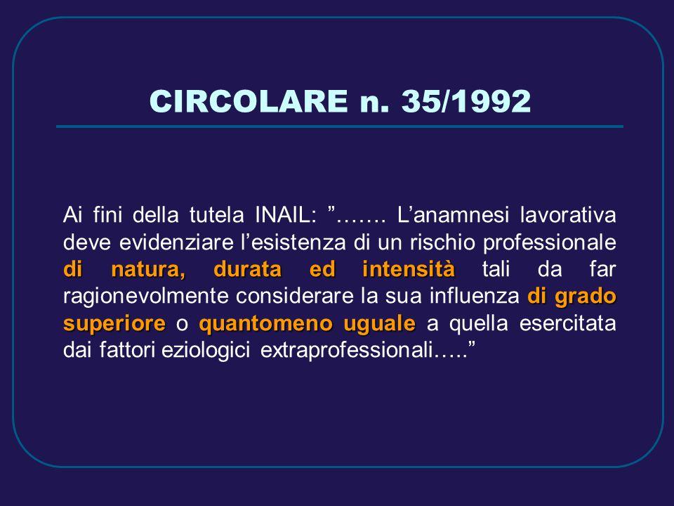 CIRCOLARE n. 35/1992