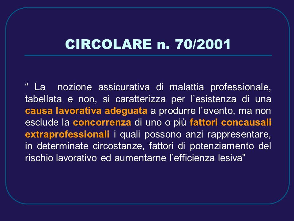 CIRCOLARE n. 70/2001