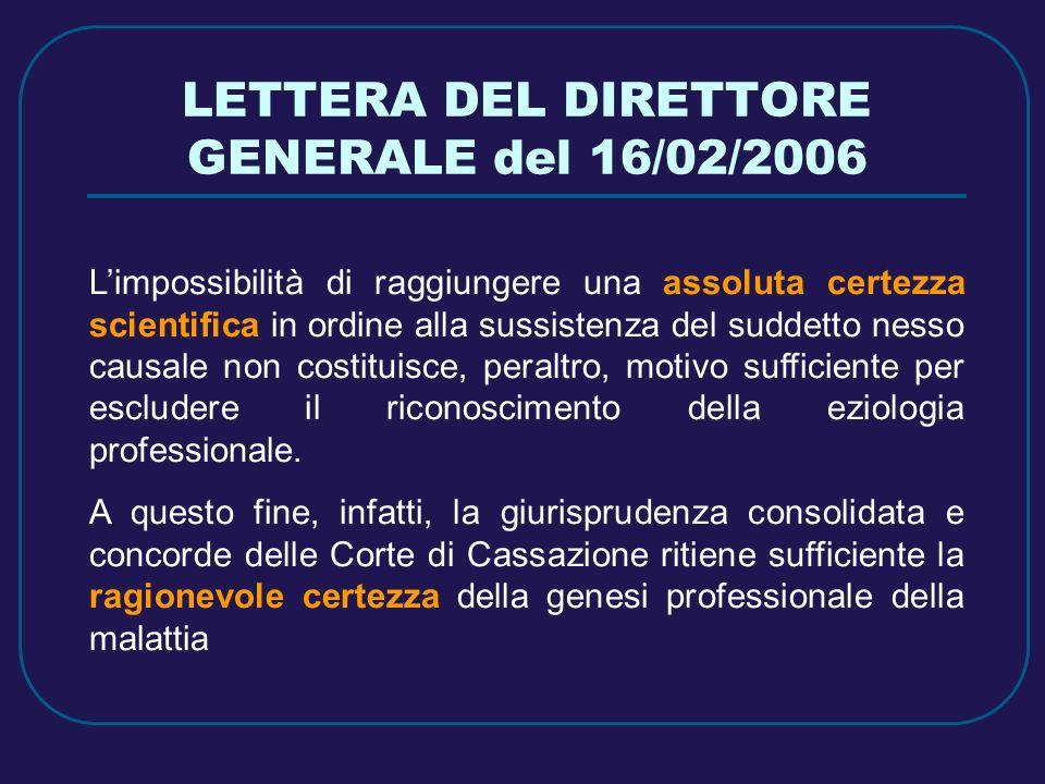 LETTERA DEL DIRETTORE GENERALE del 16/02/2006