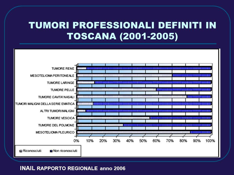 TUMORI PROFESSIONALI DEFINITI IN TOSCANA (2001-2005)