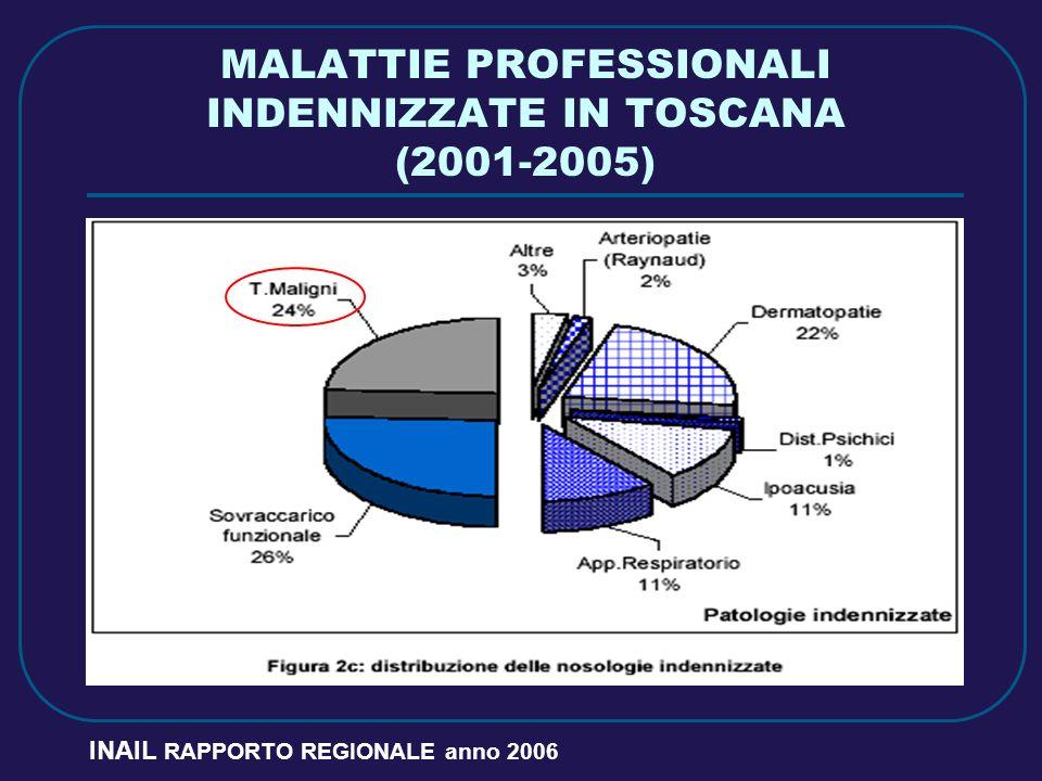 MALATTIE PROFESSIONALI INDENNIZZATE IN TOSCANA (2001-2005)