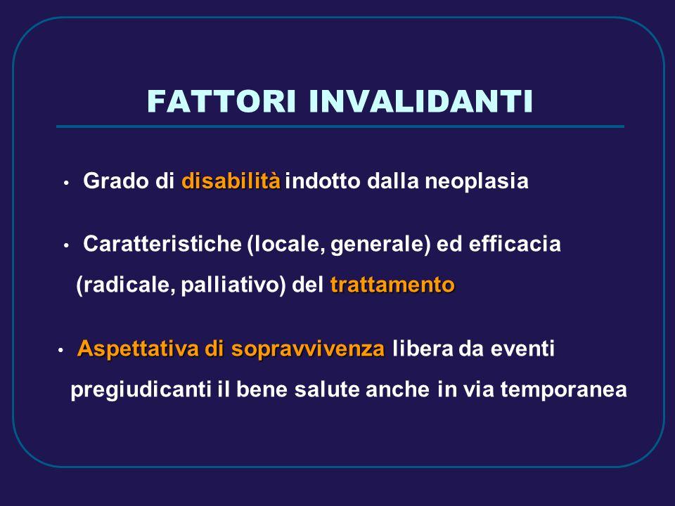 FATTORI INVALIDANTI (radicale, palliativo) del trattamento