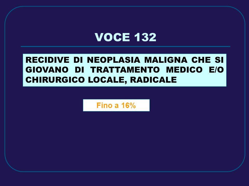 VOCE 132 RECIDIVE DI NEOPLASIA MALIGNA CHE SI GIOVANO DI TRATTAMENTO MEDICO E/O CHIRURGICO LOCALE, RADICALE.