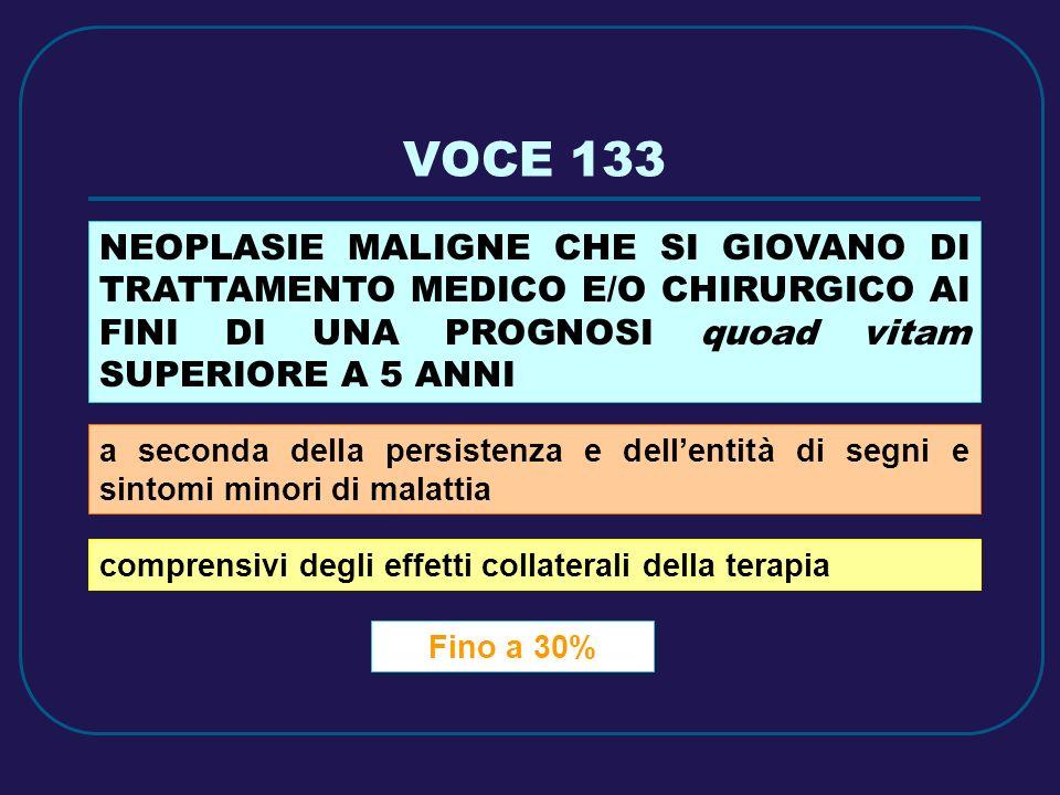 VOCE 133 NEOPLASIE MALIGNE CHE SI GIOVANO DI TRATTAMENTO MEDICO E/O CHIRURGICO AI FINI DI UNA PROGNOSI quoad vitam SUPERIORE A 5 ANNI.