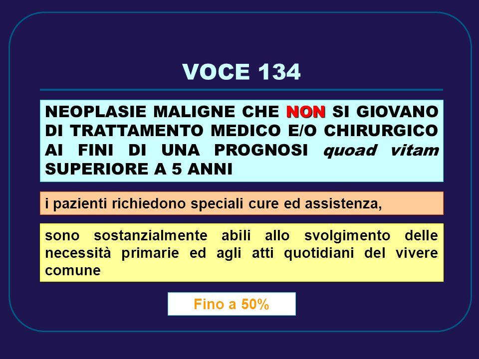 VOCE 134 NEOPLASIE MALIGNE CHE NON SI GIOVANO DI TRATTAMENTO MEDICO E/O CHIRURGICO AI FINI DI UNA PROGNOSI quoad vitam SUPERIORE A 5 ANNI.