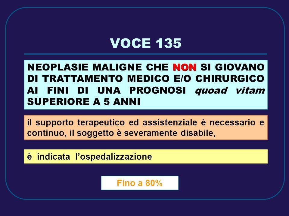 VOCE 135 NEOPLASIE MALIGNE CHE NON SI GIOVANO DI TRATTAMENTO MEDICO E/O CHIRURGICO AI FINI DI UNA PROGNOSI quoad vitam SUPERIORE A 5 ANNI.