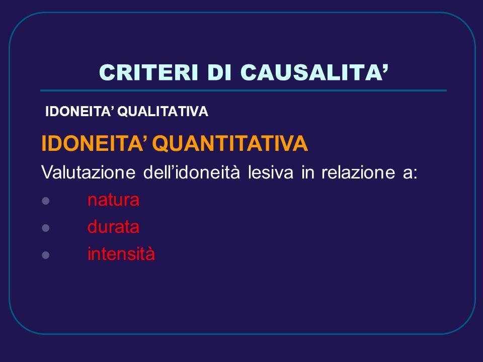 CRITERI DI CAUSALITA' IDONEITA' QUANTITATIVA