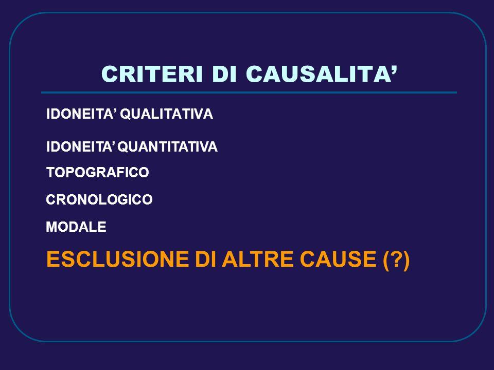 CRITERI DI CAUSALITA' ESCLUSIONE DI ALTRE CAUSE ( )
