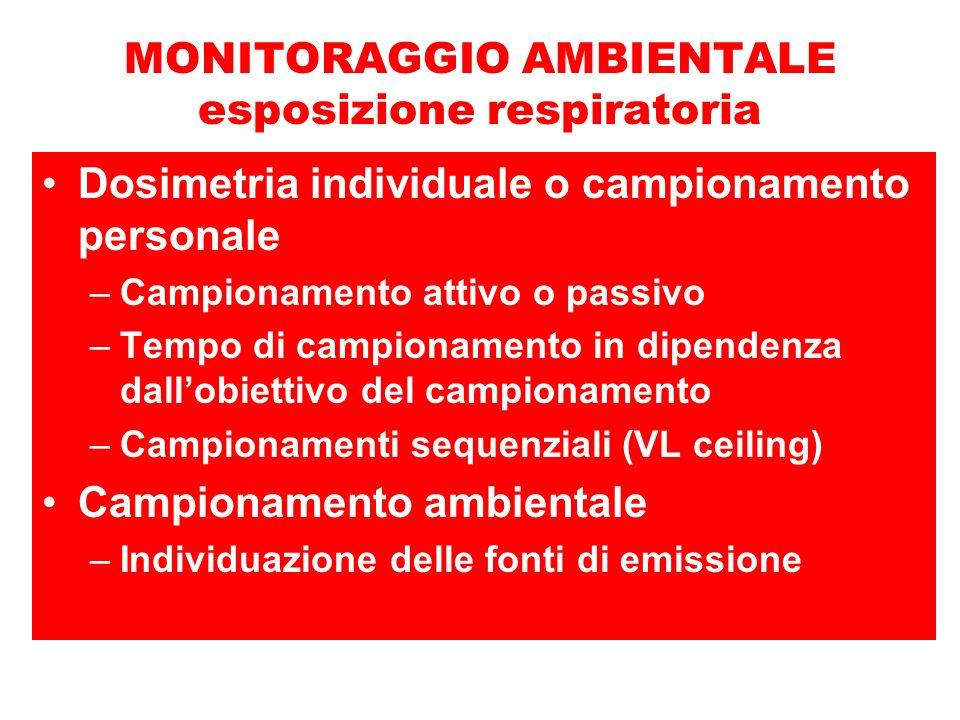 MONITORAGGIO AMBIENTALE esposizione respiratoria